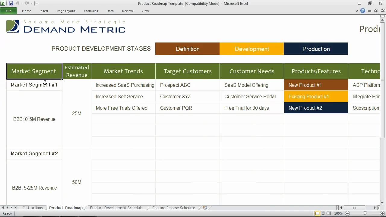 Technology Road Map Visio Template - Product roadmap template visio