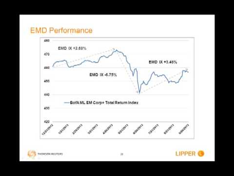 Lipper 2013 Q3 Fixed Income Mutual Fund Performance Review WexEx Replay