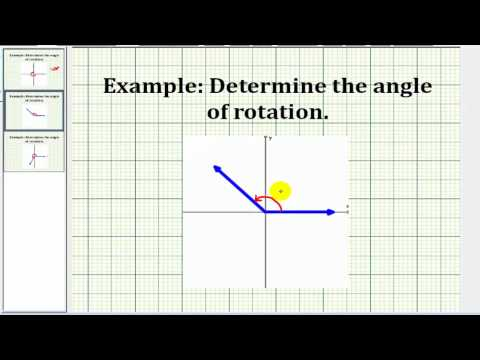 Examples: Determine Angles of Rotation
