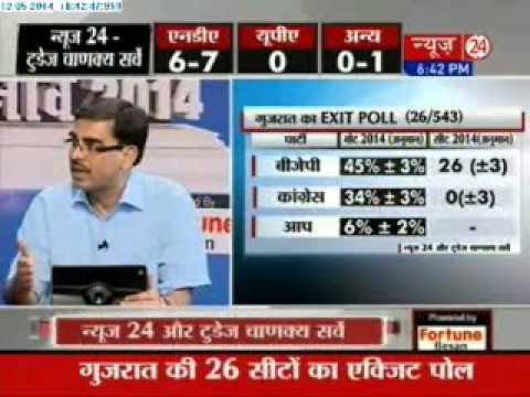 News24-Today's Chankya Exit Polls: BJP to win all 26 seats in Modi's Gujarat