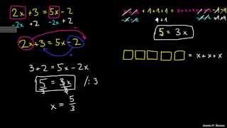 Spremenljivki na obeh straneh enačbe