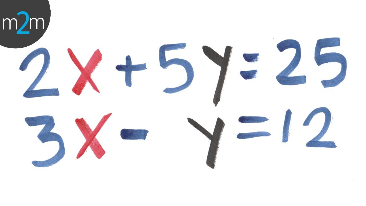 Método de suma y resta (sistemas lineales 3x3) - HD - YouTube