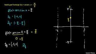 Risanje grafa 1 – arcsin