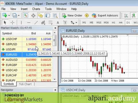 Forex metatrader 4 tutorial