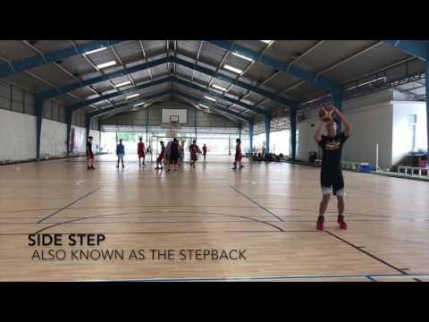 Basketball Fundamentals: Footwork