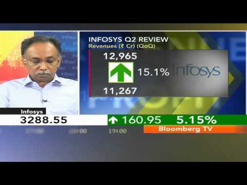 Earnings Edge - Need To Focus On Profitable Growth: SD Shibulal