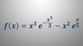 Odvod funkcije – primer 15