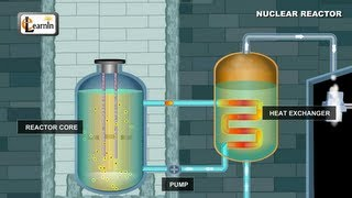 Nuclear Reactor - Understanding how it works | Physics Elearnin