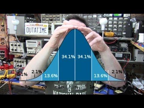 EEVblog #215 - Gaussian Resistors