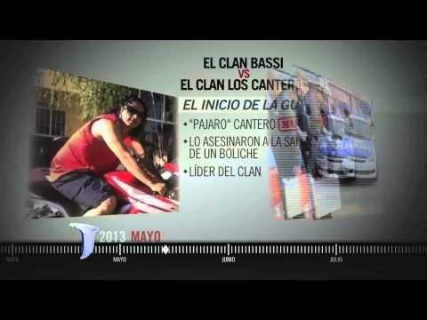 Telenoche - Guerra narco en Rosario