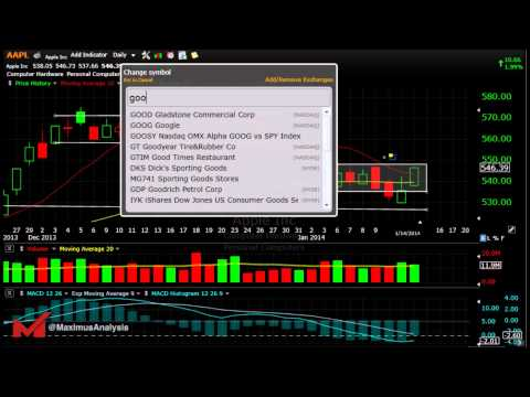 Stock Market Video: 1 14 2014 - Facebook Bank of America Michael Kors and others