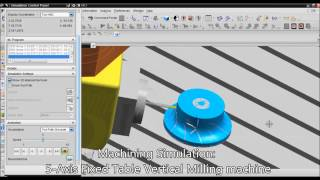 Impeller Machining Using NX CAM