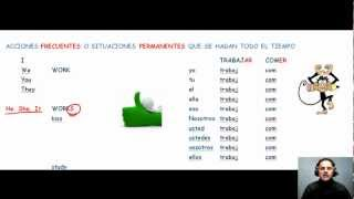 Presente Simple Explicacion En Español