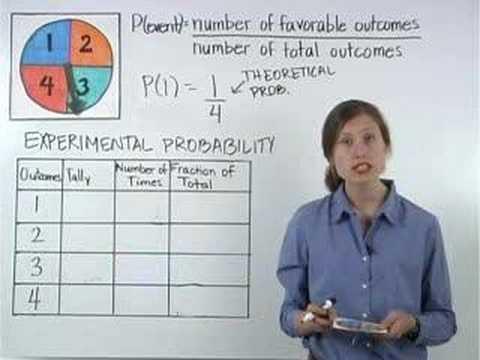 probability math help