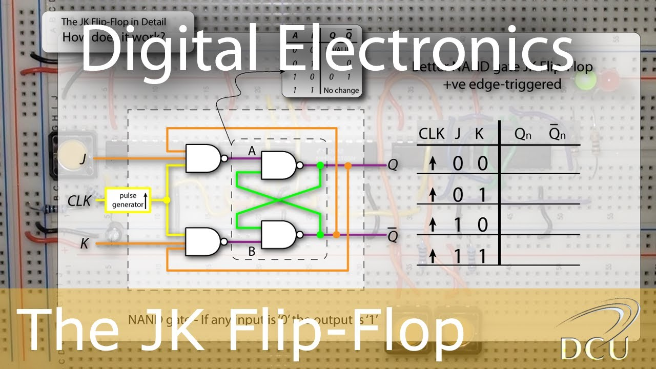 Edge Triggered Jk Flip Flop Logic Circuit Everything About Wiring Light Sensor Switch Using Jkflipflop Eleccircuit Digital Electronics The Youtube Vhdl