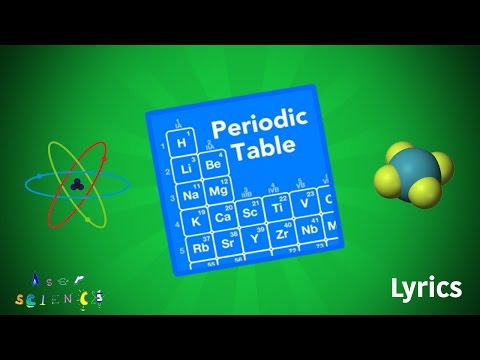 New Periodic Table Song Slow