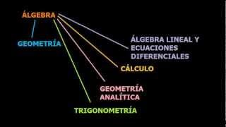 Expresiones Algebraicas y Partes de un Monomio