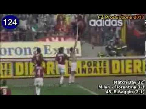Roberto Baggio - 205 goals in Serie A (part 3/5): 93-129 (Juventus and Milan 1993-1997)