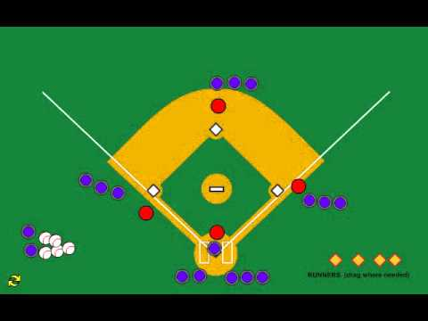 Instructional Diagrams (Baseball)