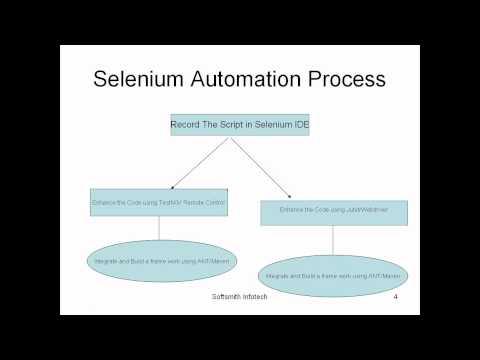 Selenium Webinar - Part 2 of 3 - by