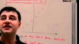 Macroeconomics, Lecture 07
