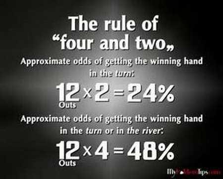Odds of winning texas holdem calculator