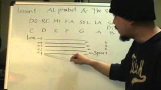 Nhạc lý căn bản - P1