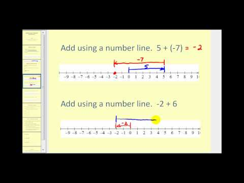 Adding Integers Using the Number Line