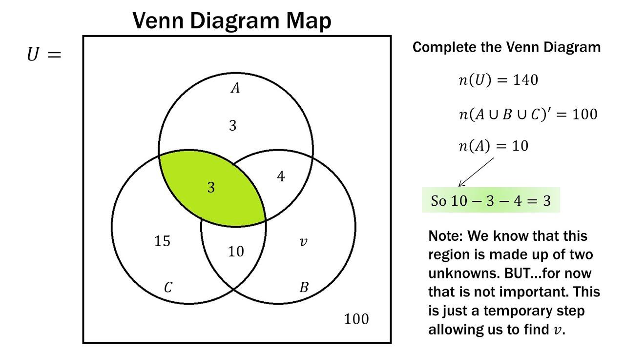 set problem venn diagram - Ideal.vistalist.co