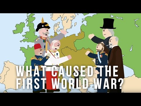 10 Events that Led to World War I