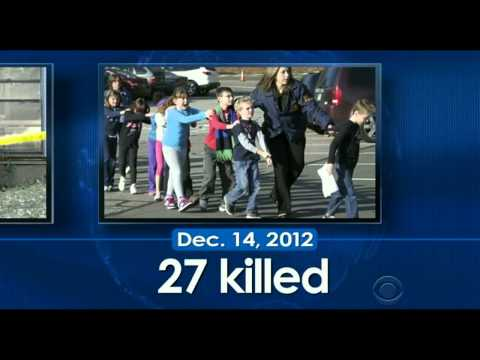 US Timeline 11 307 Mass Shootings In Over A Year!! Real Life Is Much Higher!! Follow Links!!