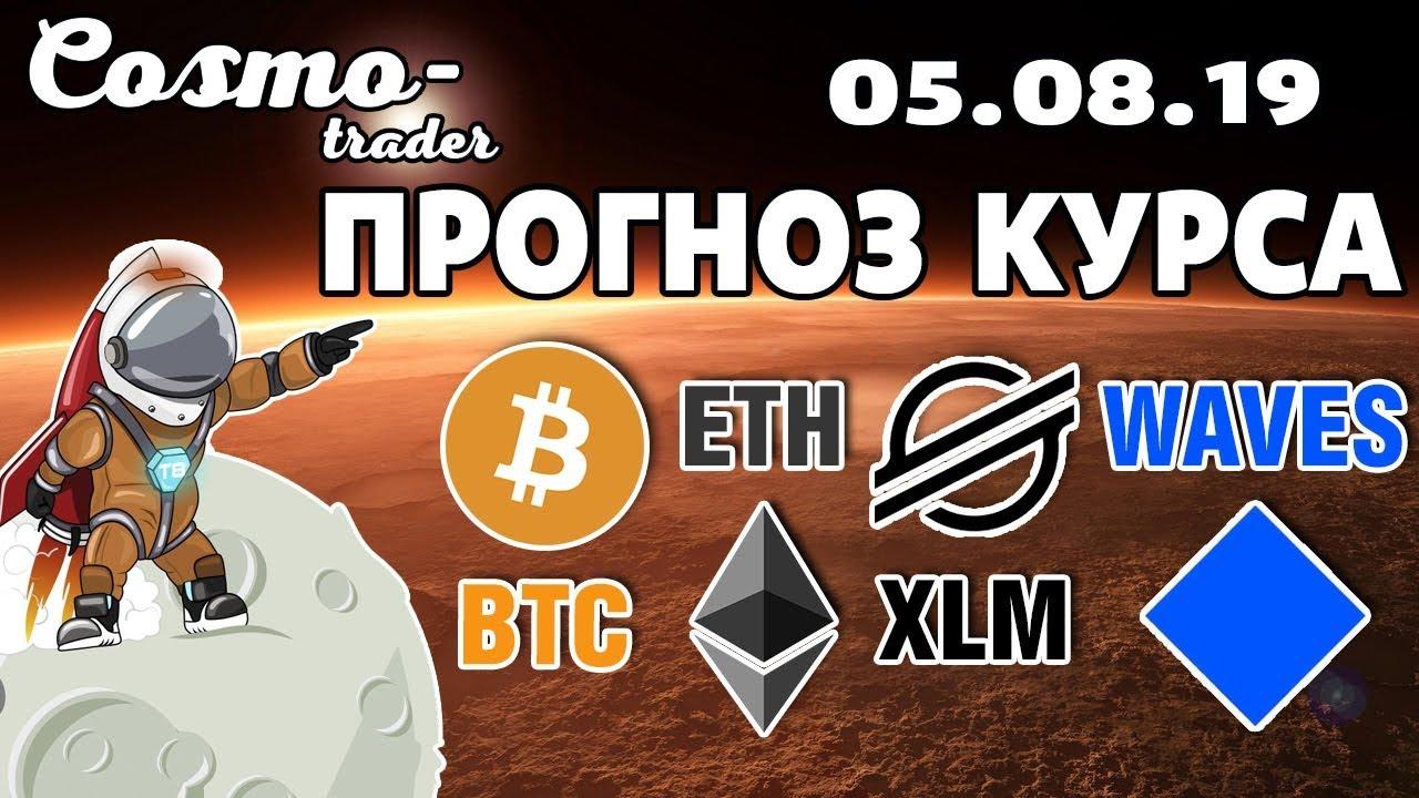 Курс bitcoin в обменниках акций