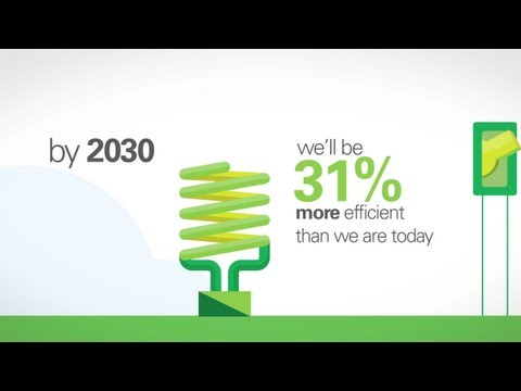 BP Energy Outlook 2030: The World's Energy Future