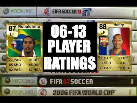 FIFA Manager 12 Patch #2 - FilePlanet