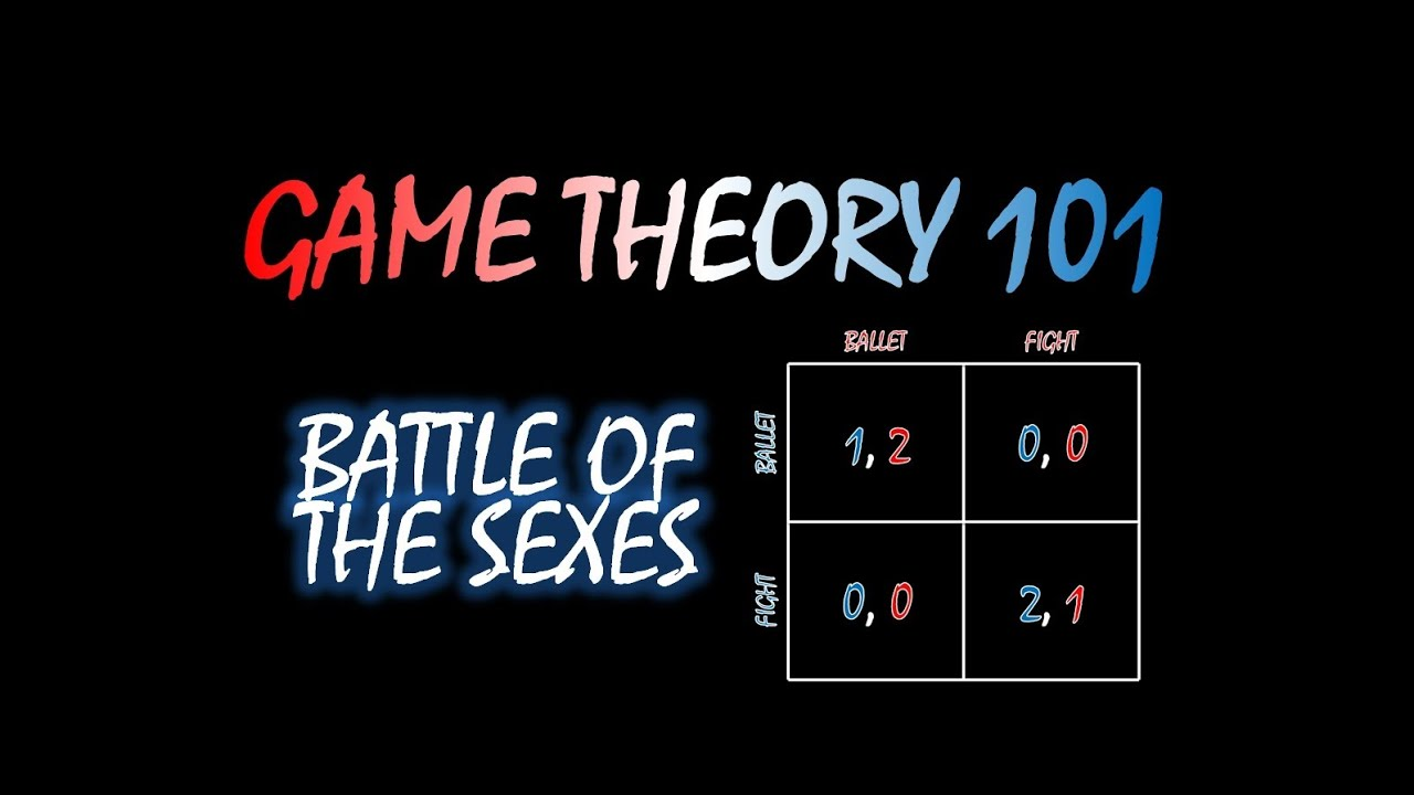 Battle of the sexes game theory picture 32