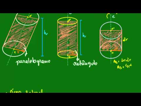 Cilindros - Elementos, áreas e volume