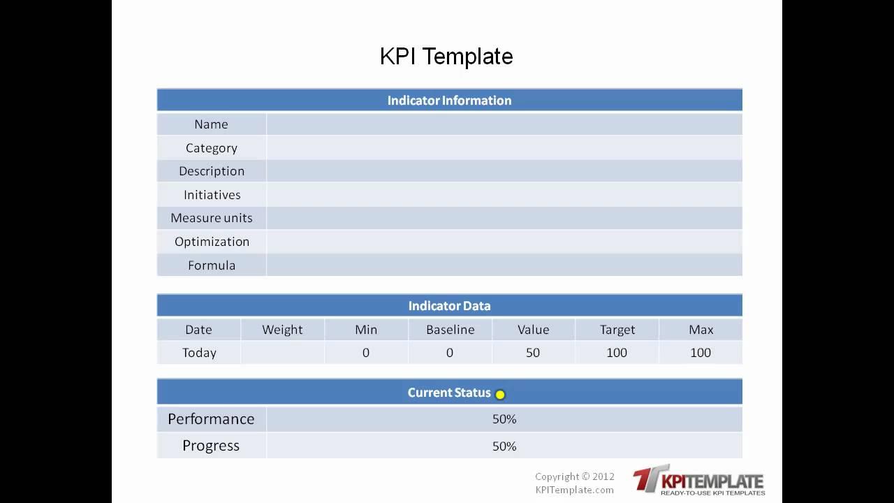 ready-to-use kpi templates