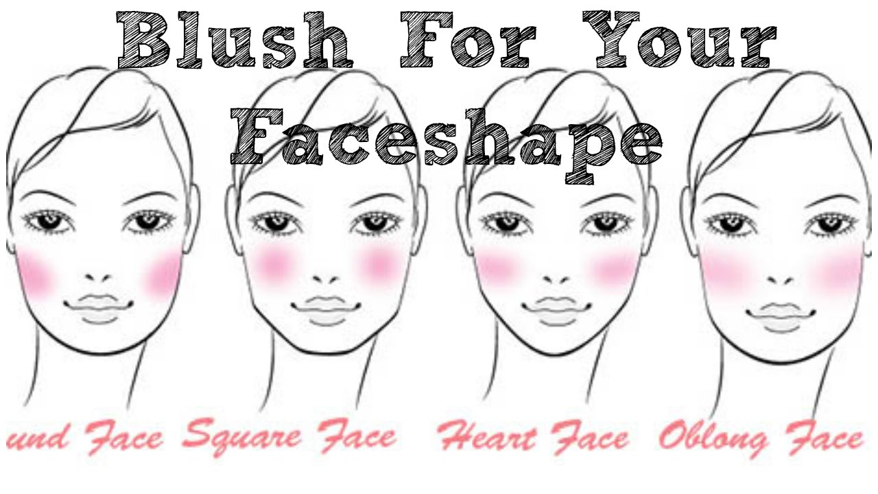 Blush For Face Shapes Thin Full Amp Angular Youtube