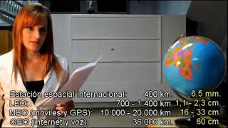 La Tierra Y Luna A Escala (tamaño Y Distancia)