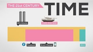 Time: The History and Future of Everything