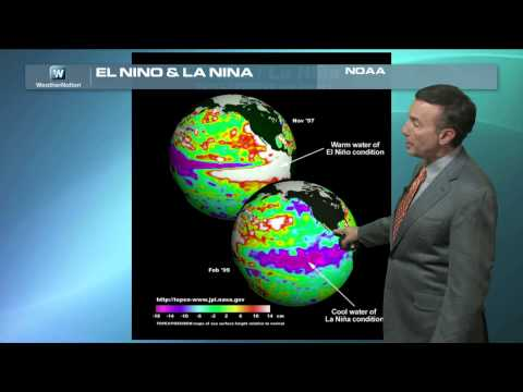 What Is An El Nino Watch?