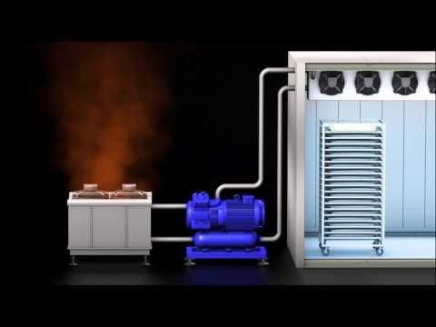 Odzysk ciepła z urządzeń chłodniczych MIWE eco: recover