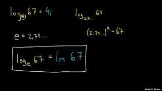 Naravni logaritem s kalkulatorjem