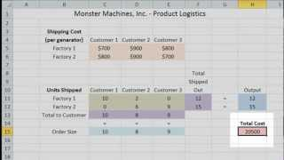 Monster Machines, Inc: Product Logistics using Excel