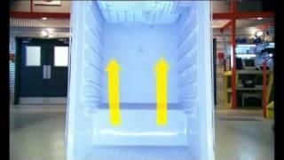 Buzdolabı Nasıl Çalışır?