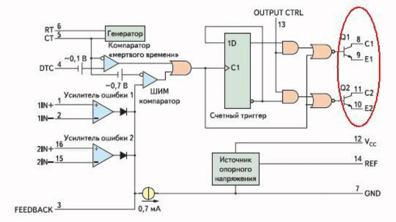 Pwm Motor Driver Circuitzip Bryans Favorite Books A Field Guide Ne555 Datasheet Pdf Stmicroelectronics