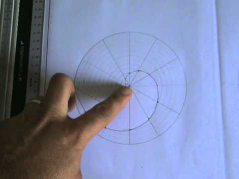 Archimedean Spiral Youtube