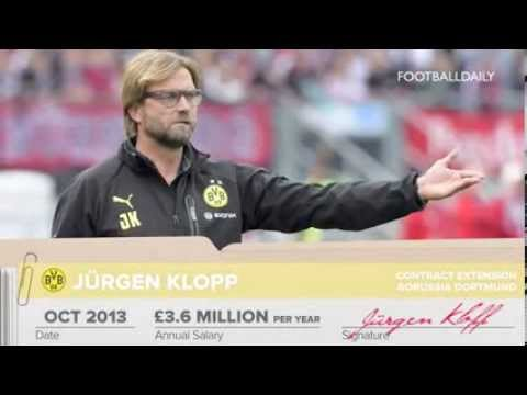 Top 10 entrenadores de fútbol mejor pagado - Top 10 Highest Paid Football Managers