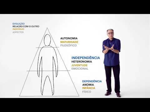 Ricardo Guimarães - Transição e Otimismo