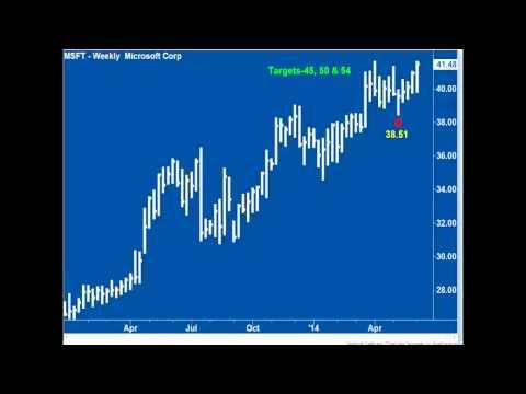Andy Chambers: Stock Market Update June 12, 2014